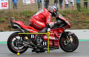 The science behind a MotoGP holeshot device
