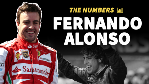 Fernando Alonso: The F1 Numbers