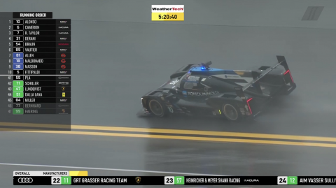 Rolex 24 resumes after lengthy red flag