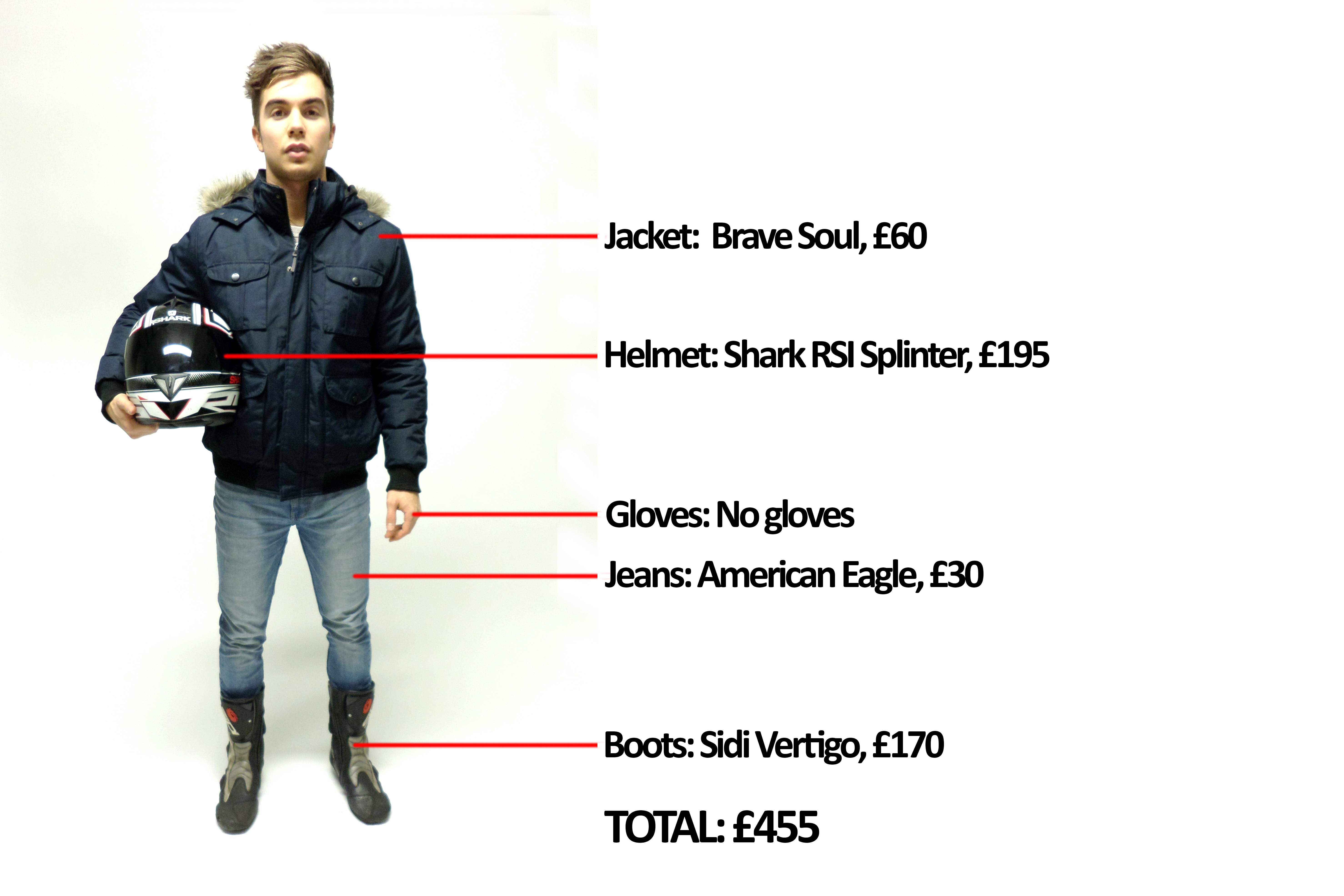 Winter gear: Kit yourself up for under £500