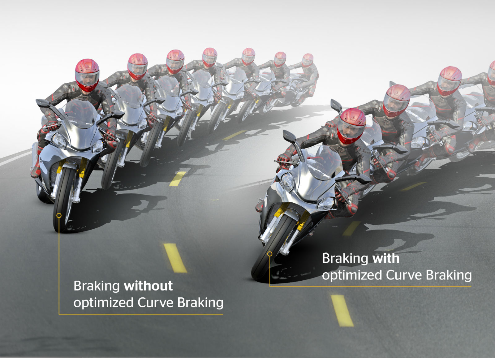 Continental develops cornering ABS for motorcycles