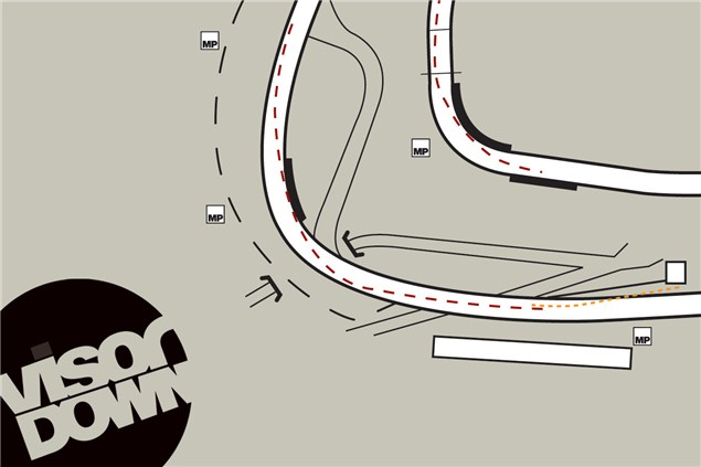 Motorcycle Track Guide: Brands Hatch Indy