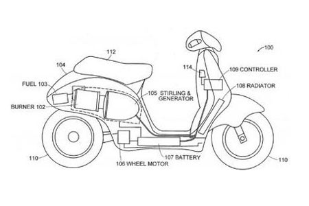 battery ttxgp scooter Visordown Motorcycle News