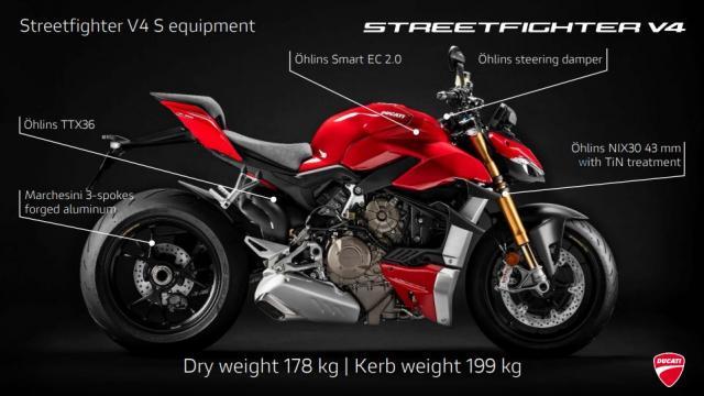 Ducati Streetfighter V4 S Visordown review