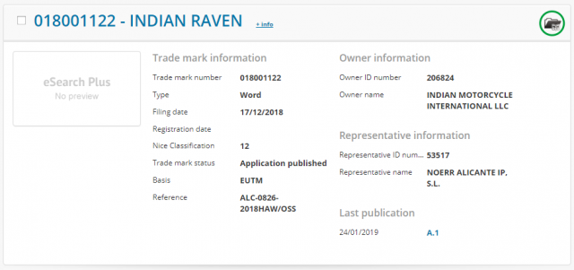 Indian Raven trademark