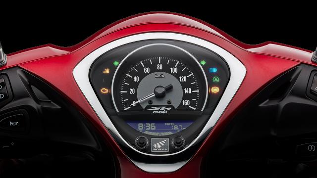 2021 Honda SH Mode