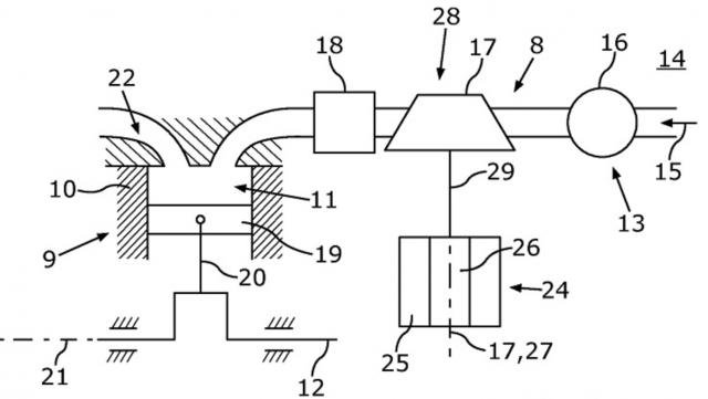 BMW e-supercharge patent.