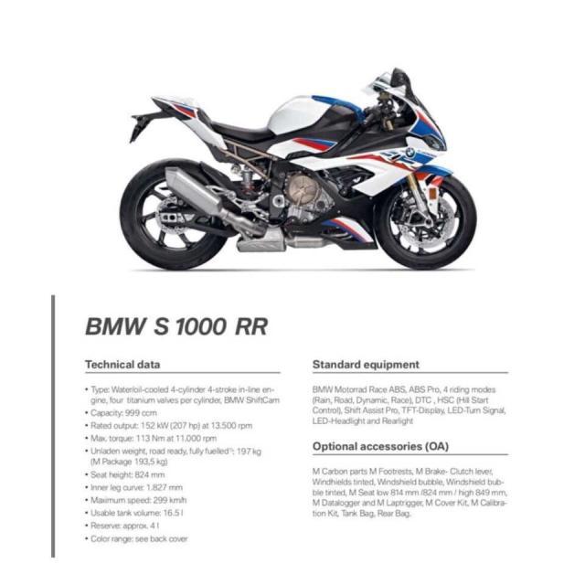 2019 BMW S1000RR leak