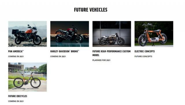 Harley-Davidson new model timeline
