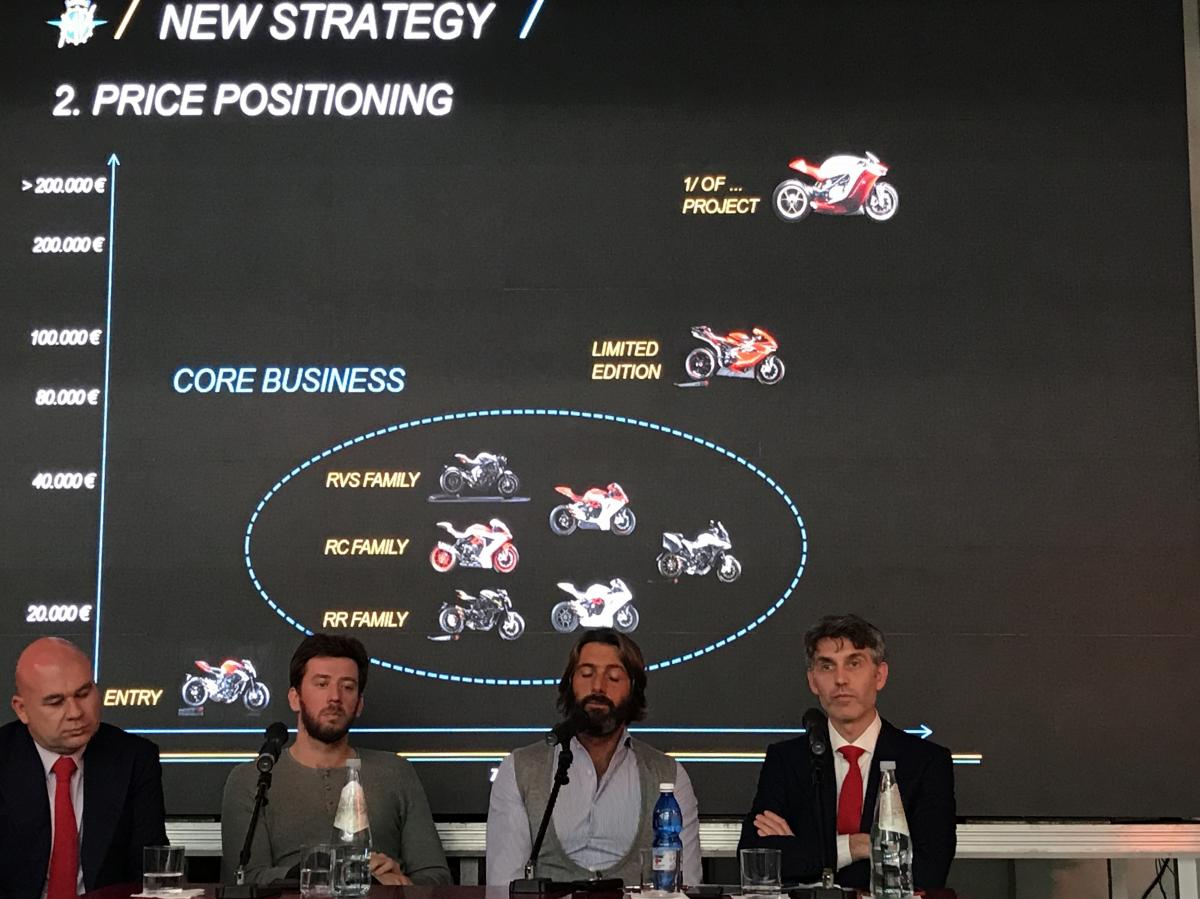 Is MV Agusta building a jet bike?