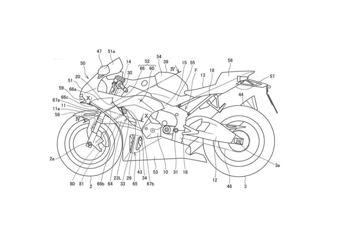 Next-gen 2020 Honda CBR1000RR Fireblade to get active aero?