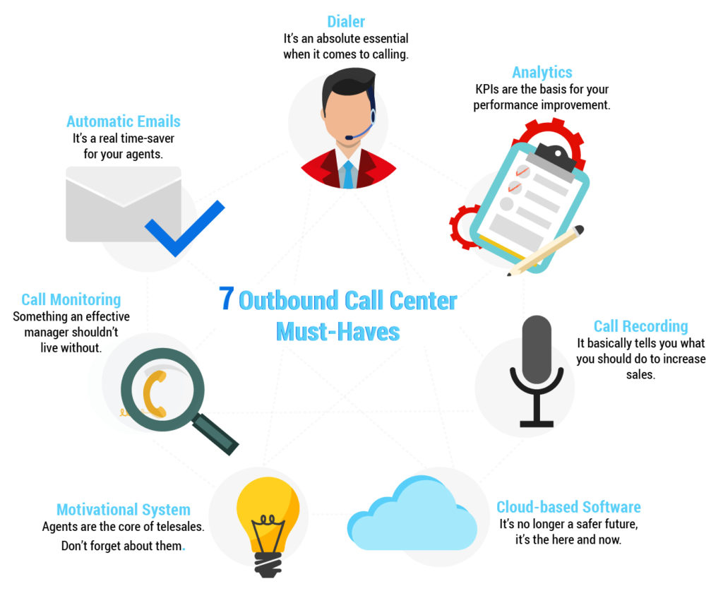 Must Haves for outbound