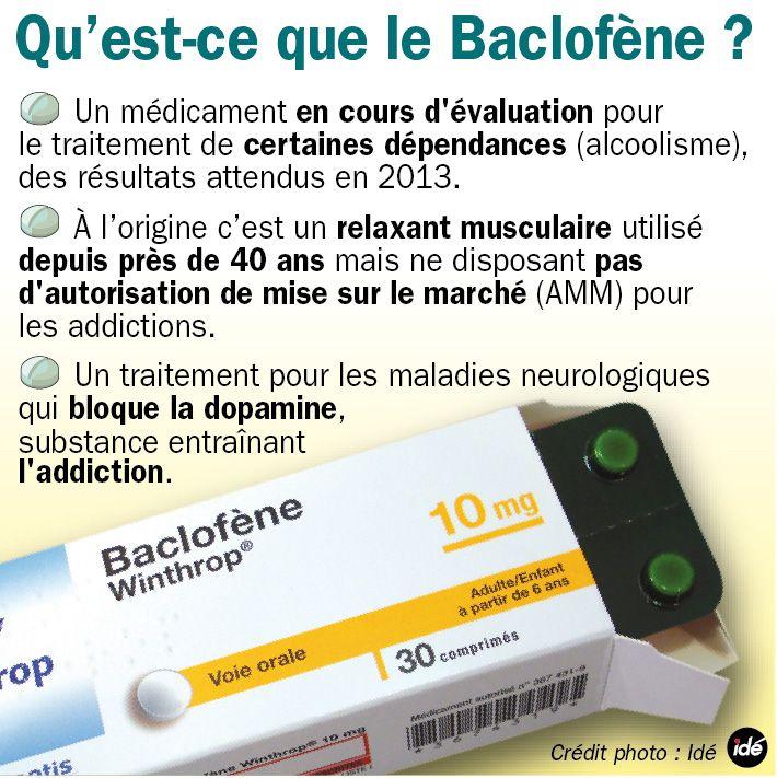 Qu'est-ce que le baclofène ? - IDÉ