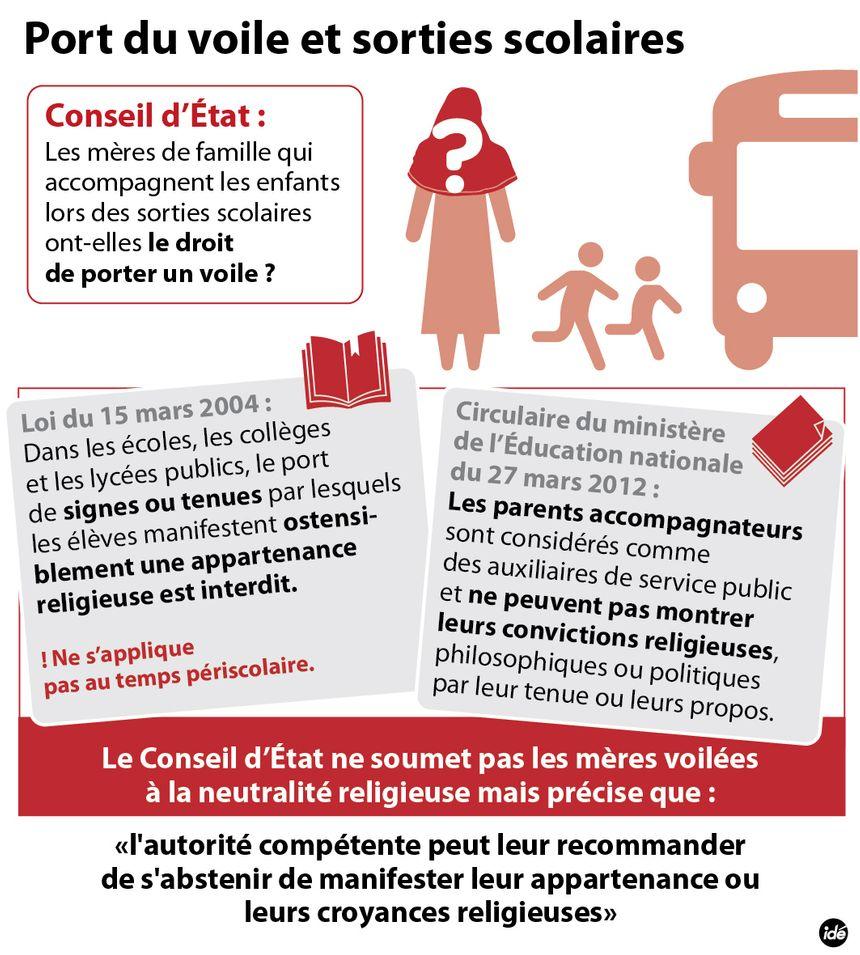 Le gouvernement n 39 autorisera pas les m res voil es encadrer les sorties scolaires - Loi interdisant le port du voile en france ...
