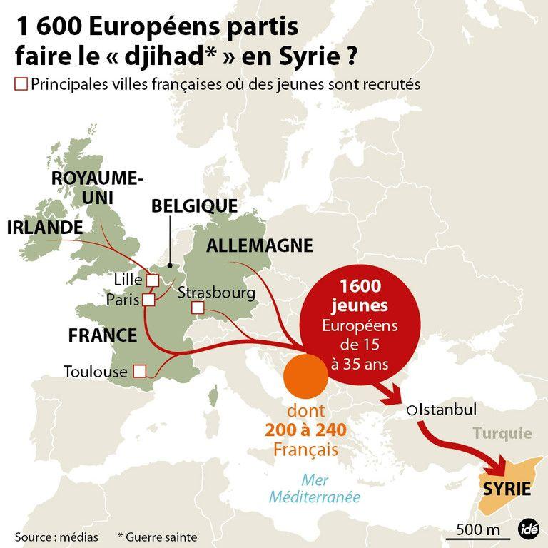 1600 Européens partis faire le jihad en Syrie ? - IDÉ