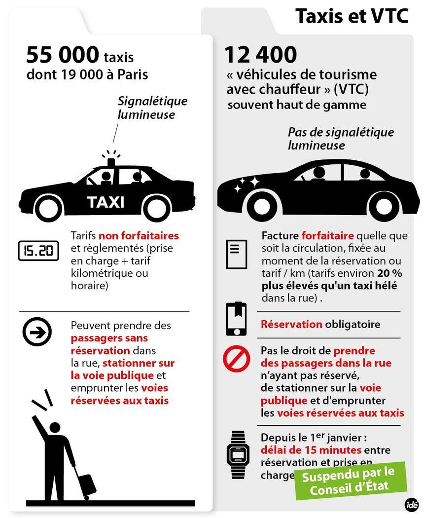 Taxis et VTC - IDÉ
