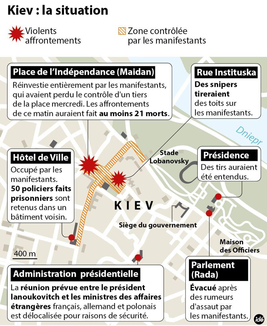 La situation à Kiev - IDÉ