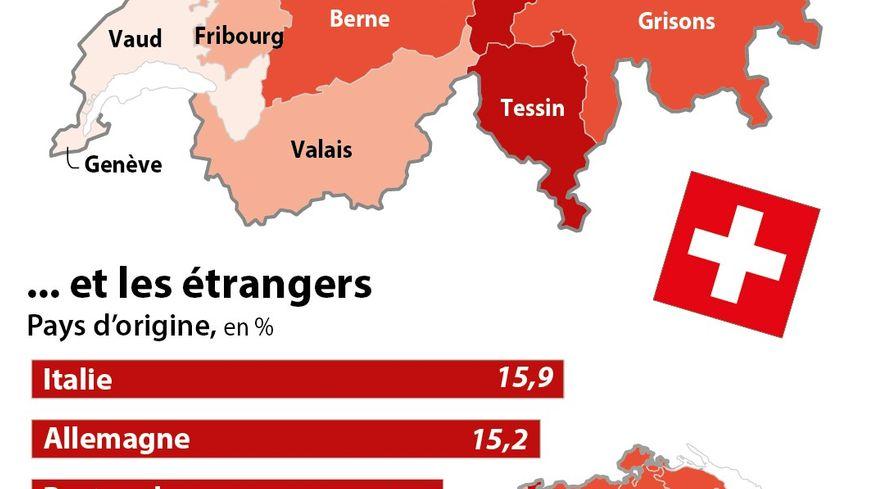 Les Suisses votent contre l'immigraiton de masse