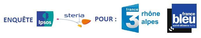 Sondage Ipsos / Steria pur France 3 Rhône-Alpes et France Bleu Saint-Étienne