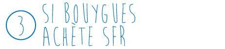 Si Bouygues achète SFR - Radio France