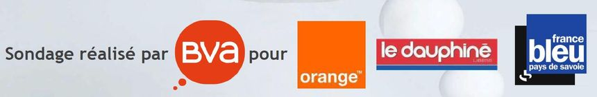 Sondage BVA France Bleu Pays de savoie - Radio France
