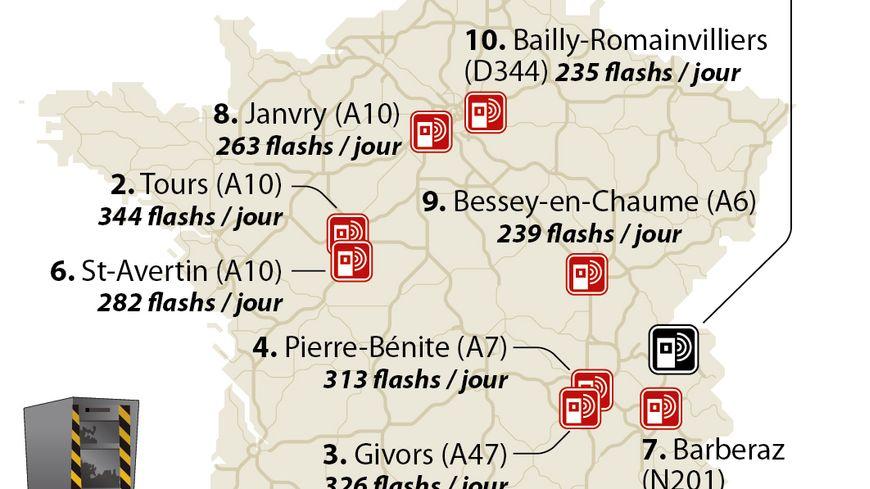 Le radar de Givors est l'un des plus productifs de France.