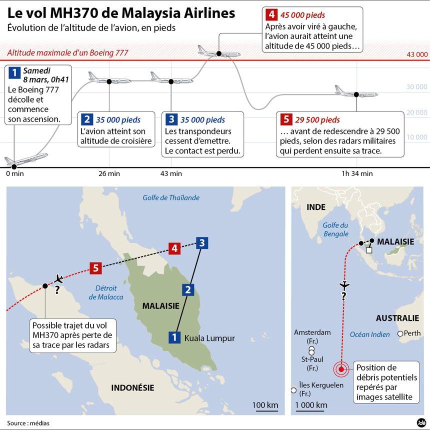 malaysia idé - IDÉ