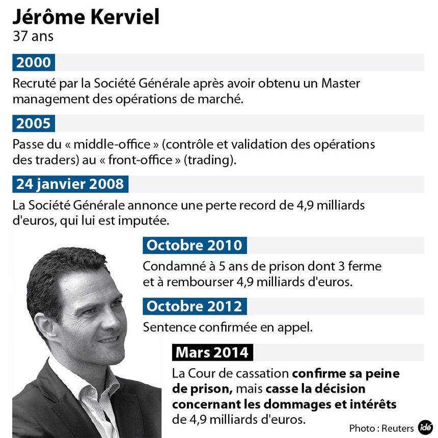 La biographie de Jérôme Kerviel - IDÉ