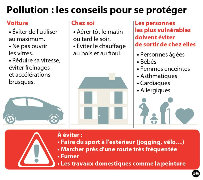 IDE pollution conseil - IDE