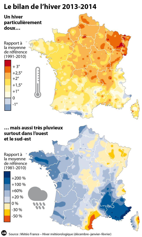 Le bilan de l'hiver 2014 - IDÉ