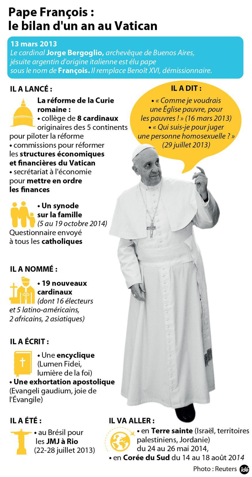 Le pape François, 1 an après - IDÉ