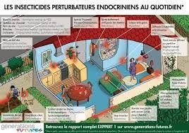 Les enfants et les femmes enceintes sont particulièrement affectés par les pesticides.  - Générations Futures.