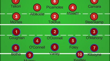 Munster - Stade Toulousain : la composition des équipes