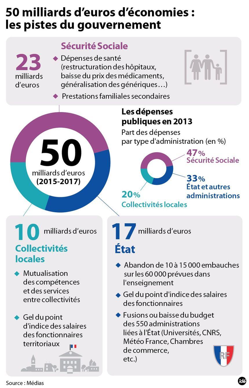 Valls : 50 milliards d'économies ? - IDÉ