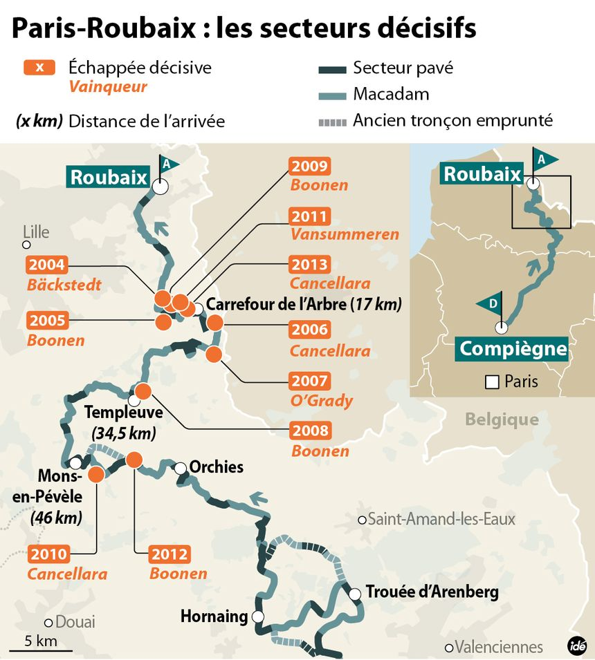 Les secteurs décisifs de Paris-Roubaix.  - IDÉ