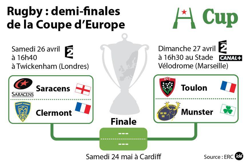 H Cup demi-finales - Maxppp
