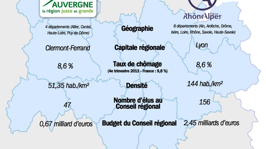 Rhône-Alpes et Auvergne : quelles différences ?
