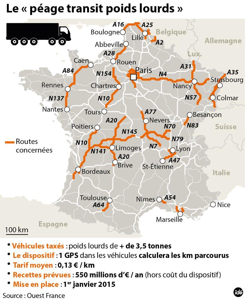 Le péage transit poids lourds remplace l'écotaxe. - IDÉ