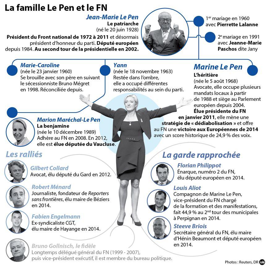 """La """"fournée"""" de Jean-Marie Le Pen embarrasse le FN - IDÉ"""