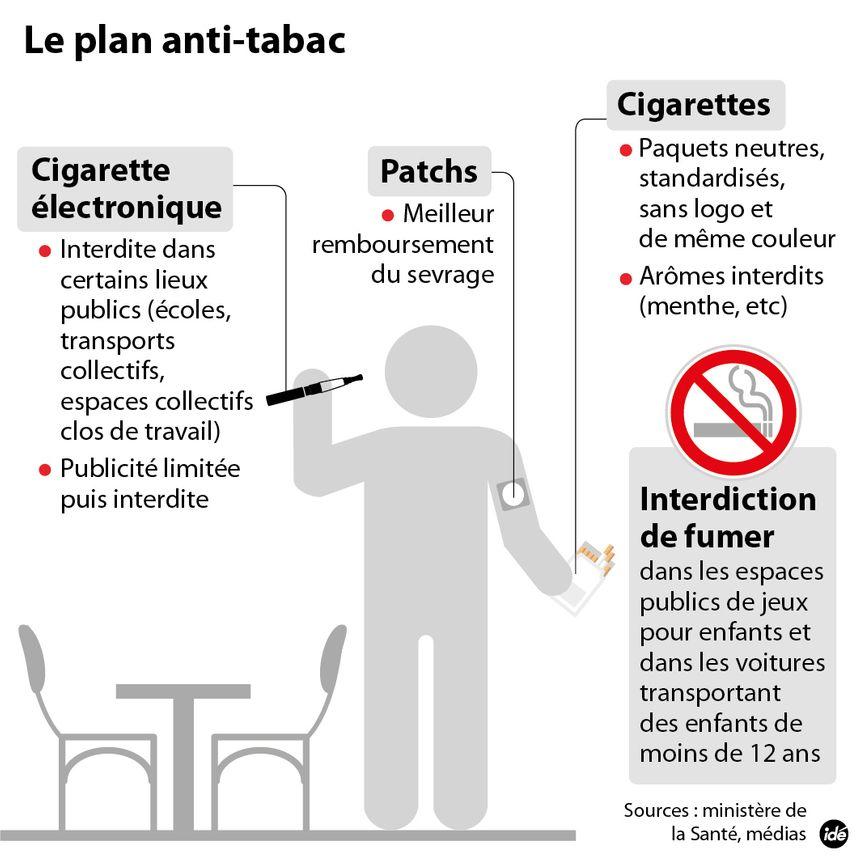 Le Sngal, un exemple de lutte anti-tabac en Afrique