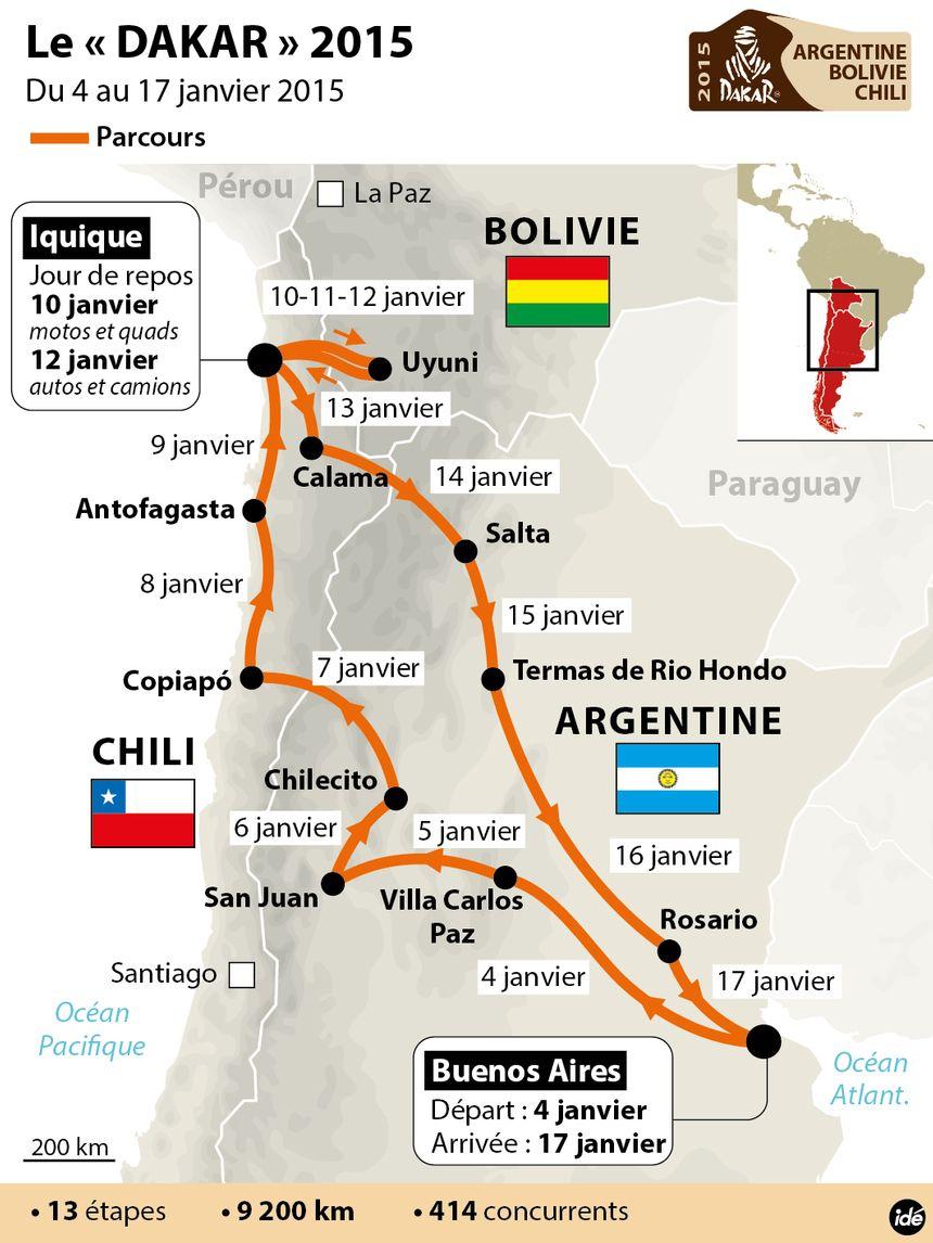 Dakar 2015 le parcours - IDÉ