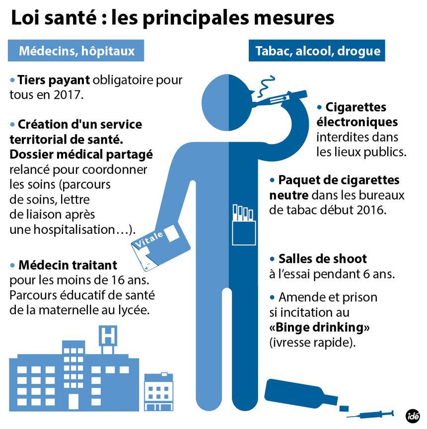 La loi santé de Marisol Touraine - IDÉ