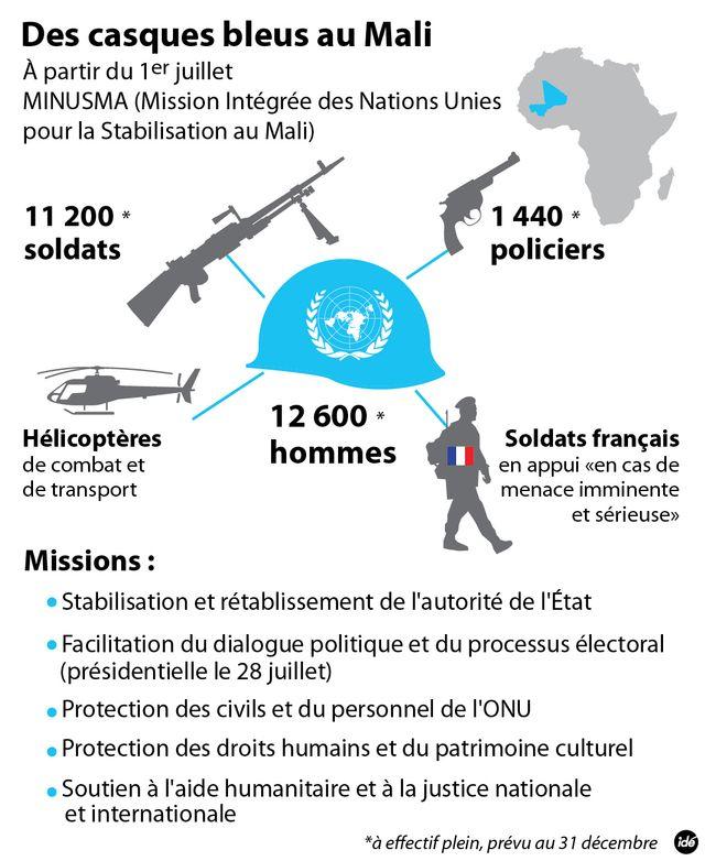 Les casques bleux au Mali