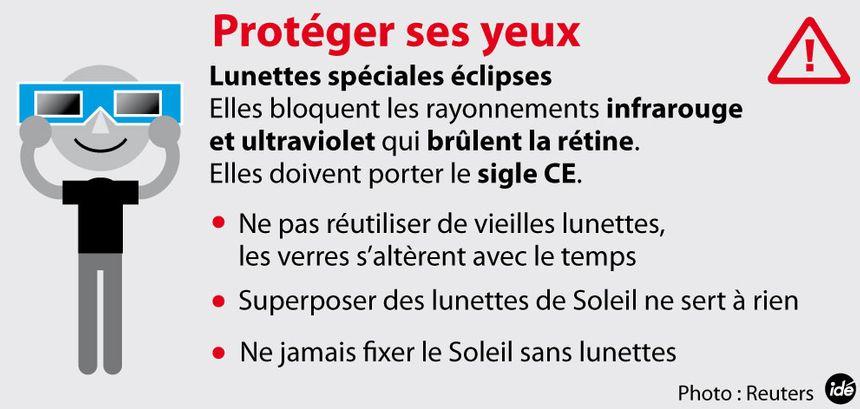 Quelles lunettes pour observer l'éclipse ? - IDÉ