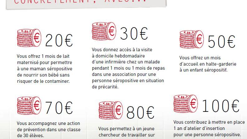 Sidaction_infographie2