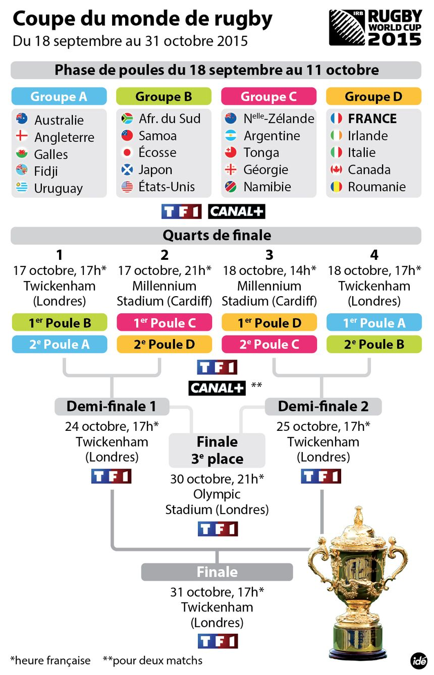 Qualification coupe du monde 2018 france calendrier takvim kalender hd - Poule coupe du monde foot ...