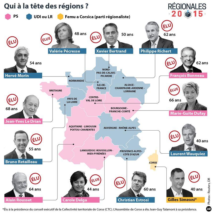 Qui sont les présidents des régions en France métropolitaine ? - Aucun(e)