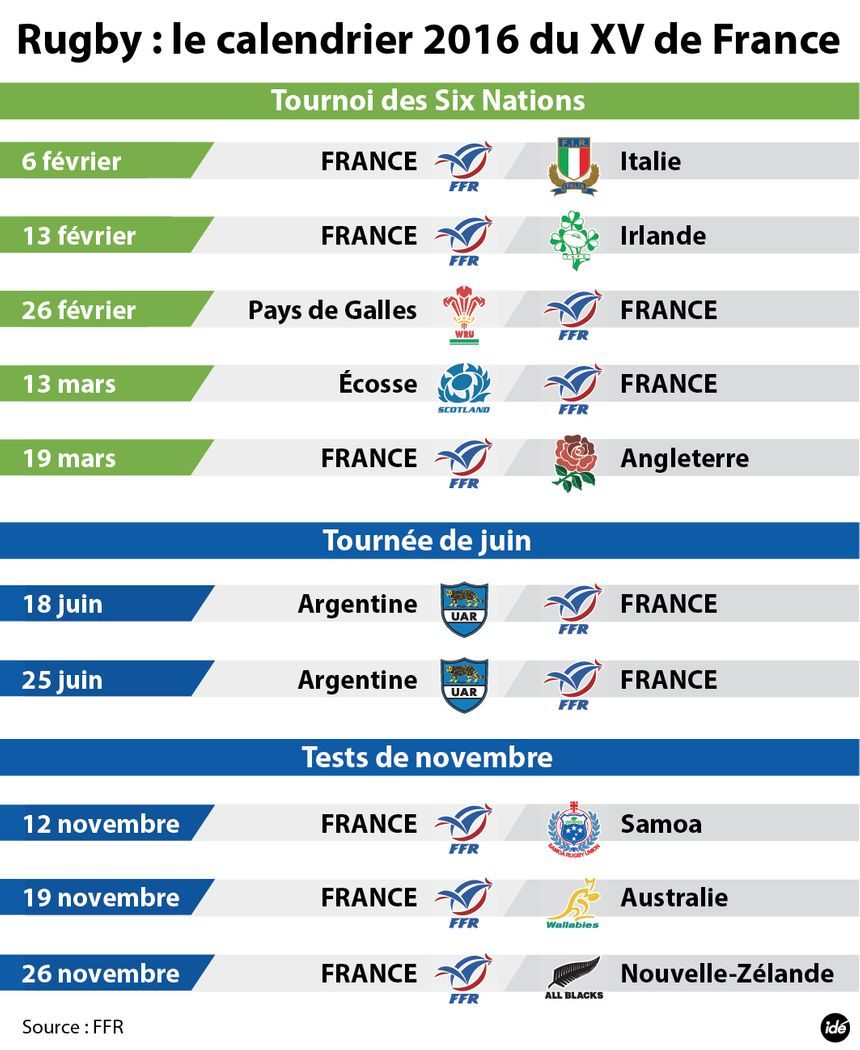 Le calendrier du XV de France. - Aucun(e)