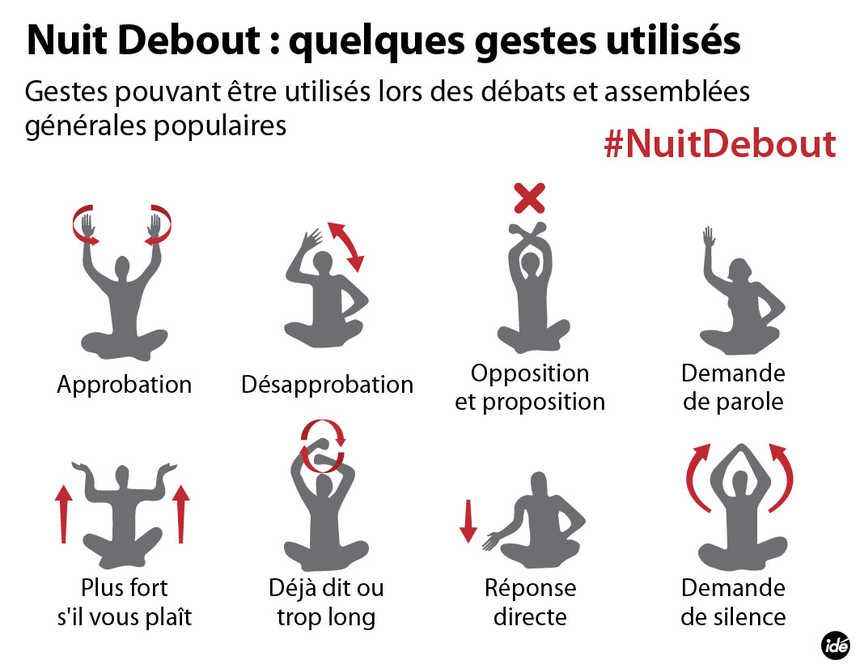 tentative de nuit debout 224 besan231on