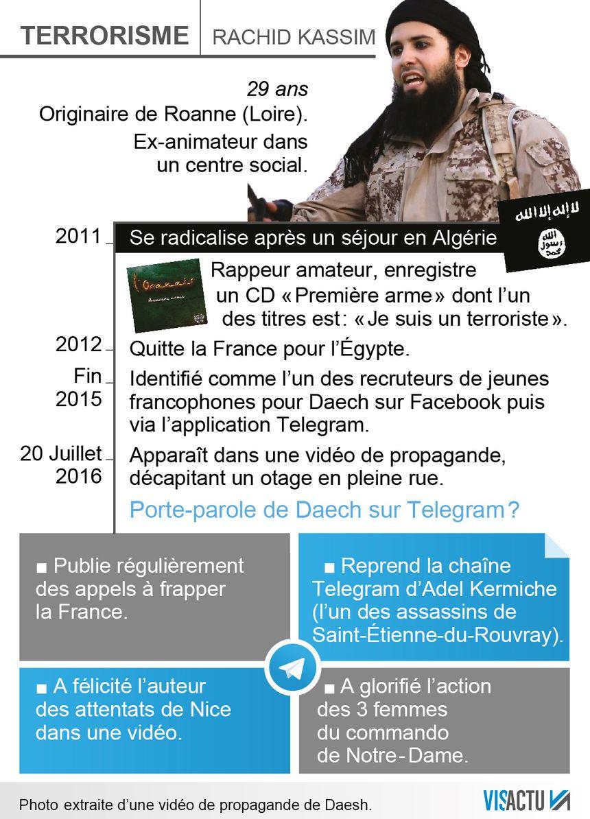 Rachid Kassim serait derrière de nombreux projets d'attentats en France. - Aucun(e)